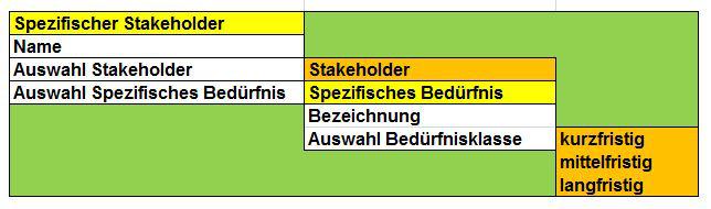 efqm-stakeholder-software-uebersicht-folie-03